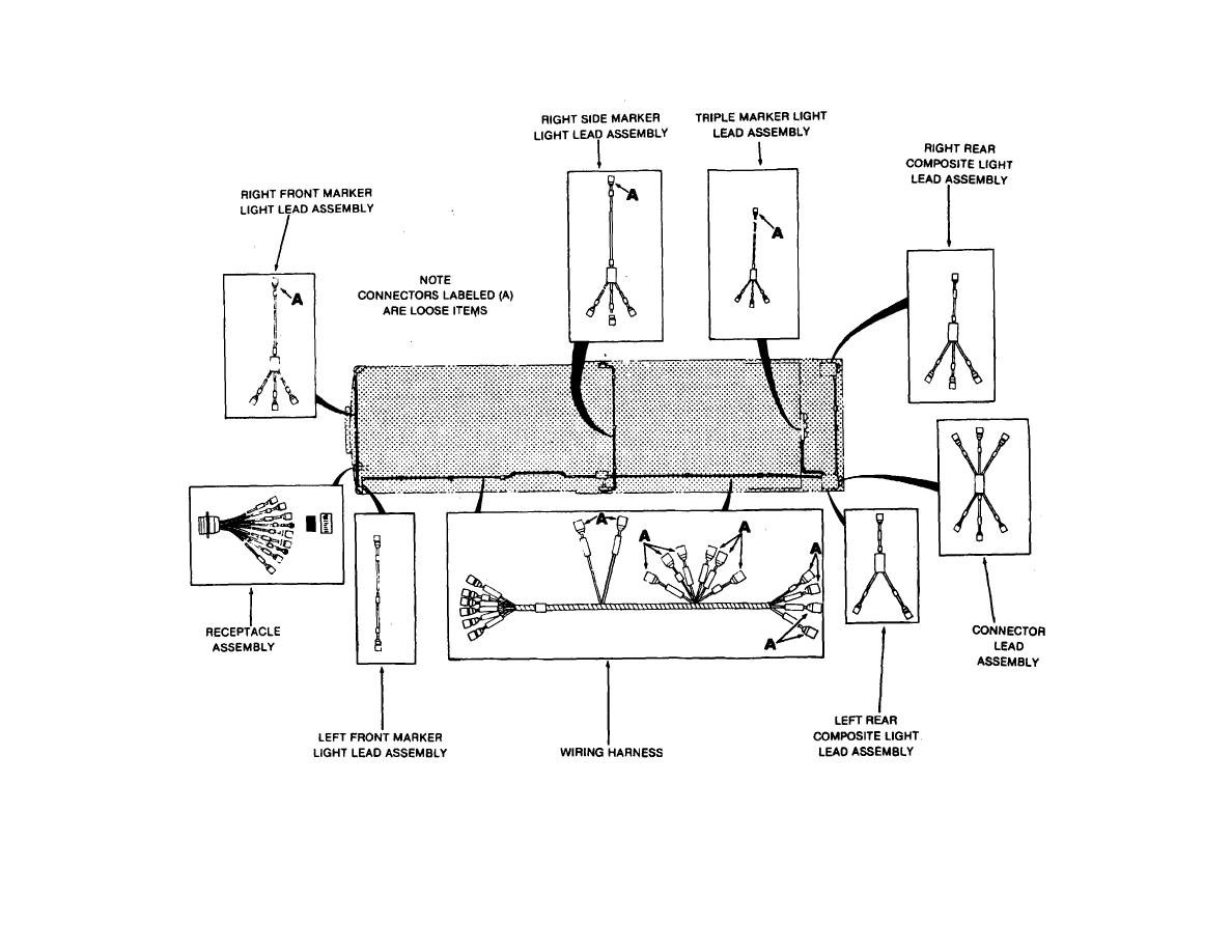 Figure 4 8 Wiring Harness And Electrical Lead Installation