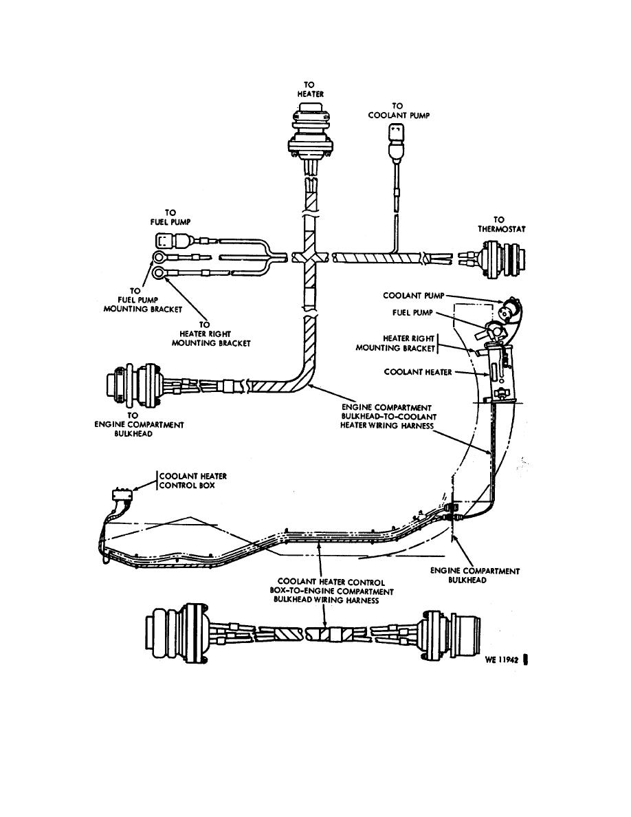 Figure 12-10. (Added) Coolant heater wiring harness