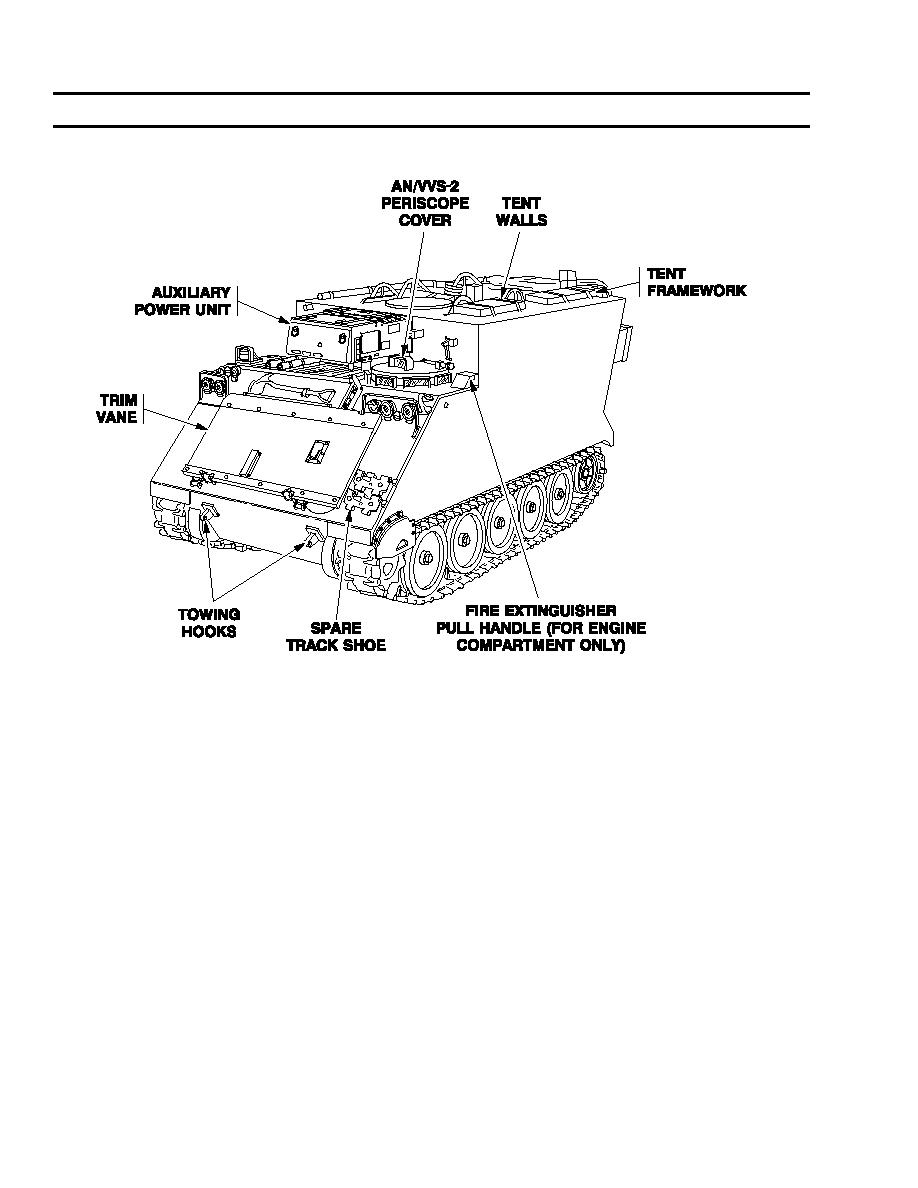 M1068A3 STANDARDIZED INTEGRATED COMMAND POST SYSTEM