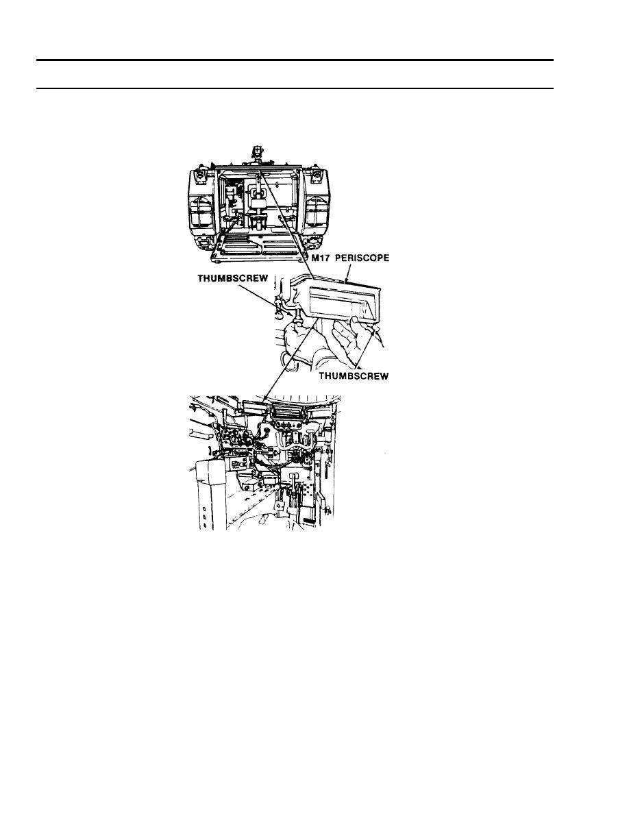 INSTALL M17 PERISCOPES