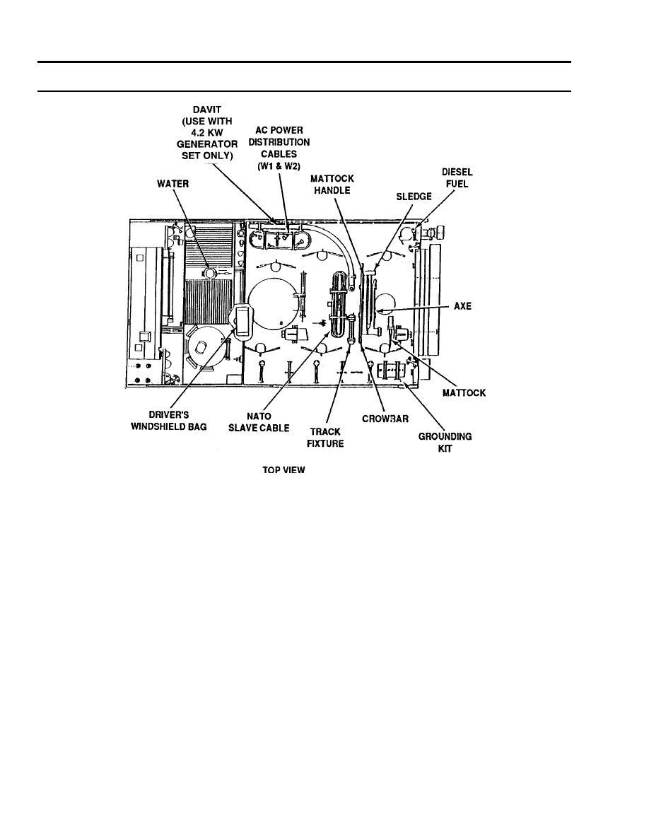 M1068A3 TM PDF