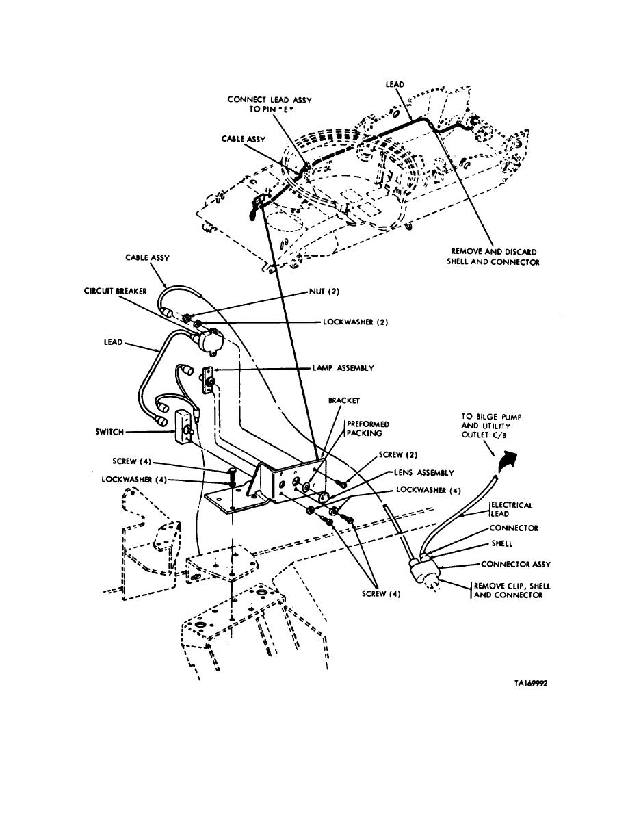Figure 4-29. Removal or installation of electrical system