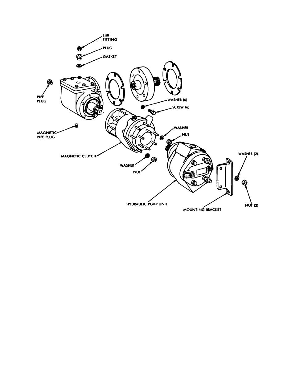 Figure 4-8. Disassembly or assembly of hydraulic pump and