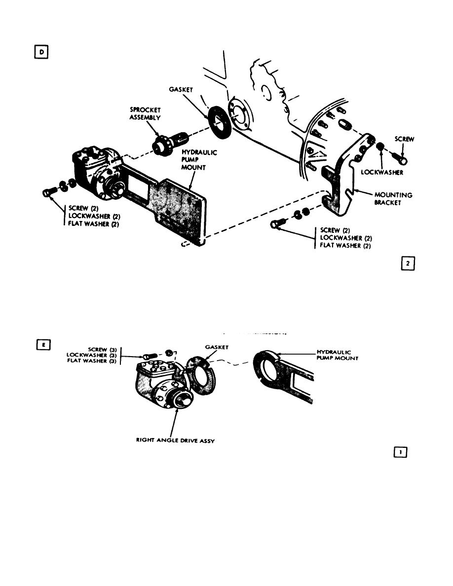 Figure E-13. Removal or installation of hydraulic pump and