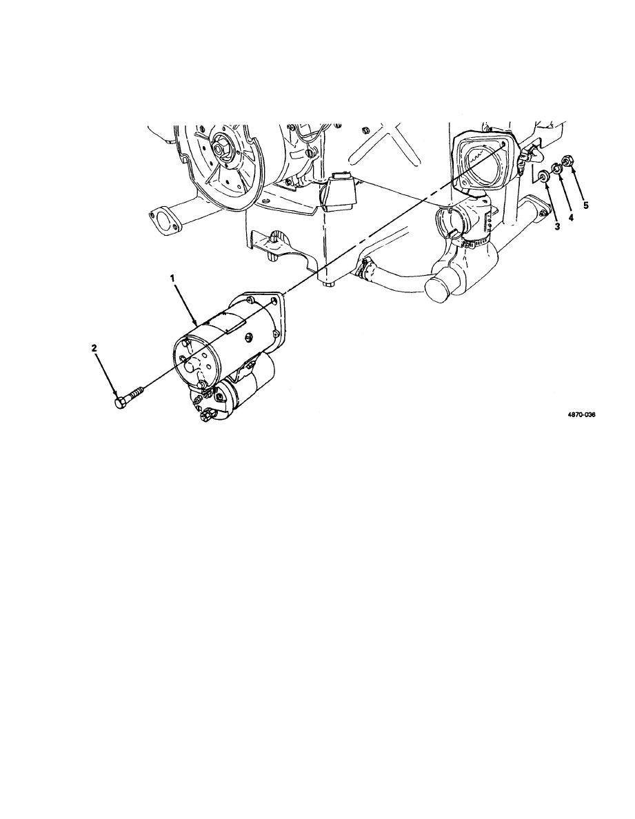 Figure 4-32. Starter, Removal and Installation.
