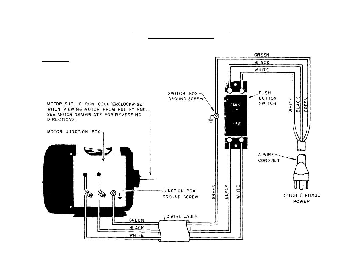 Push Button Manual Switch Control For Single Phase Motors