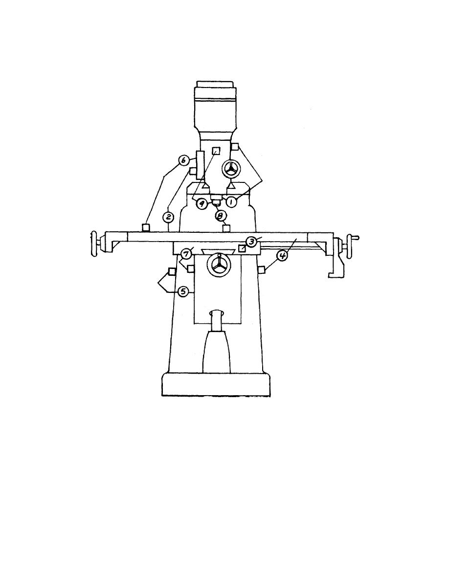FIGURE 1 INDICATOR POSITION DRAWING
