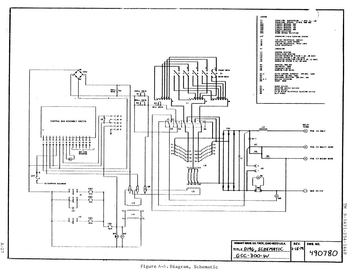 FIGURE A-6 DIAGRAM, SCHEMATIC