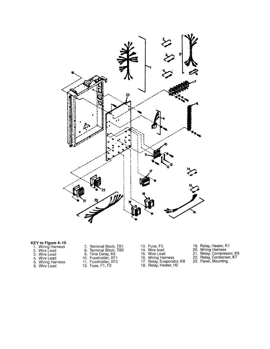 Figure 4-10. Junction Box, Internal Components