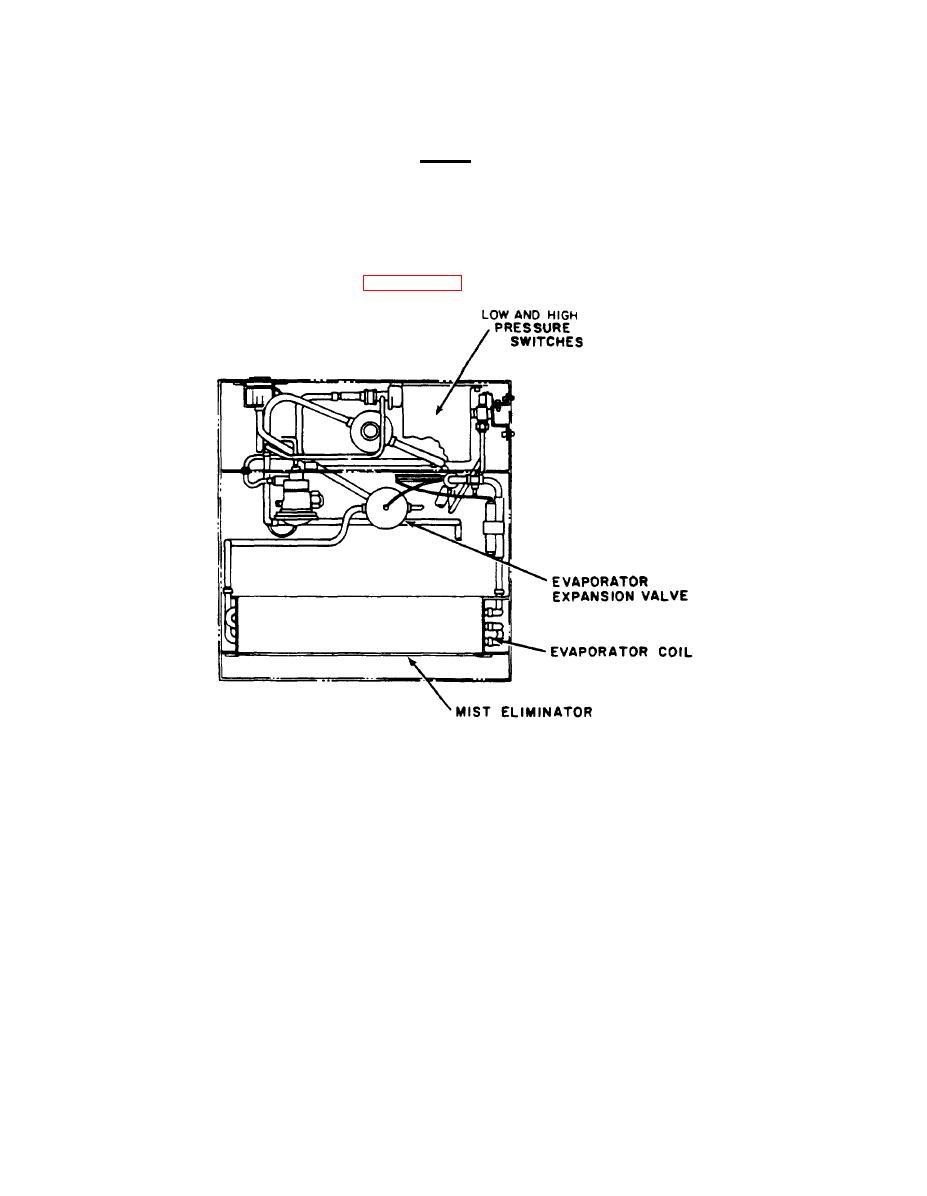 Figure 1-3. Air Conditioner, Evaporator Section.