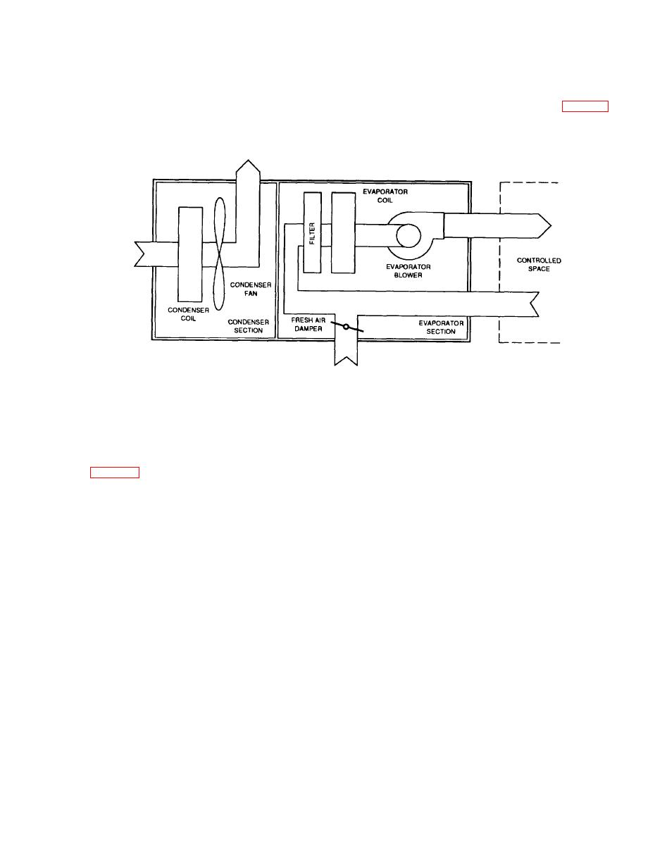 evaporator coil schematic
