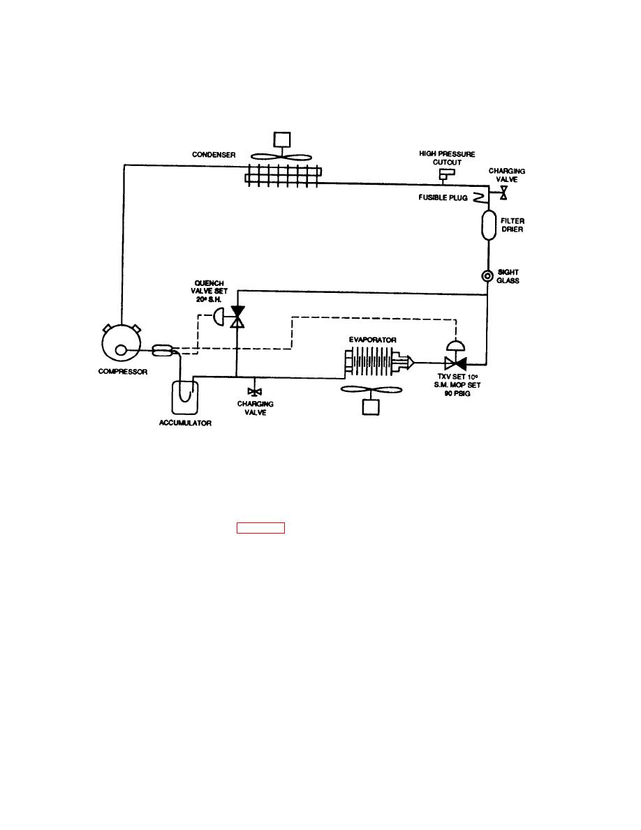 Figure 1-4. Refrigeration System Schematic Diagram
