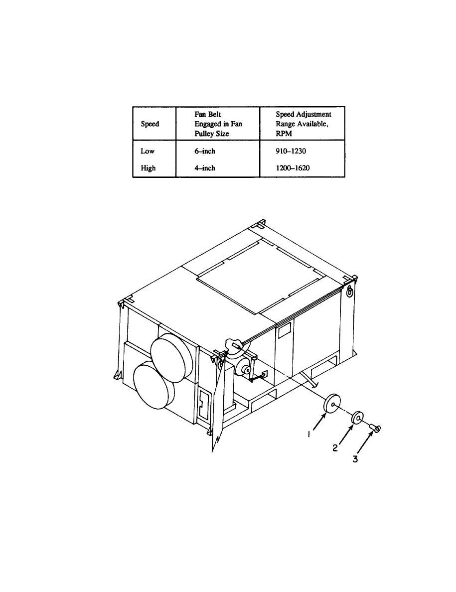 Figure 4-34. Evaporator Blower and Motor Speed Adjustment
