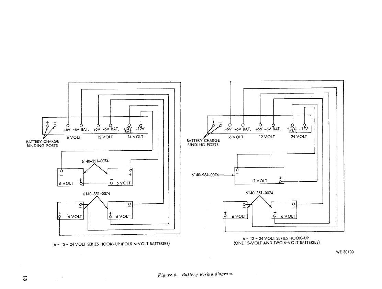 farmall cub 12 volt wiring diagram sympathetic and parasympathetic 6 generator free engine image for