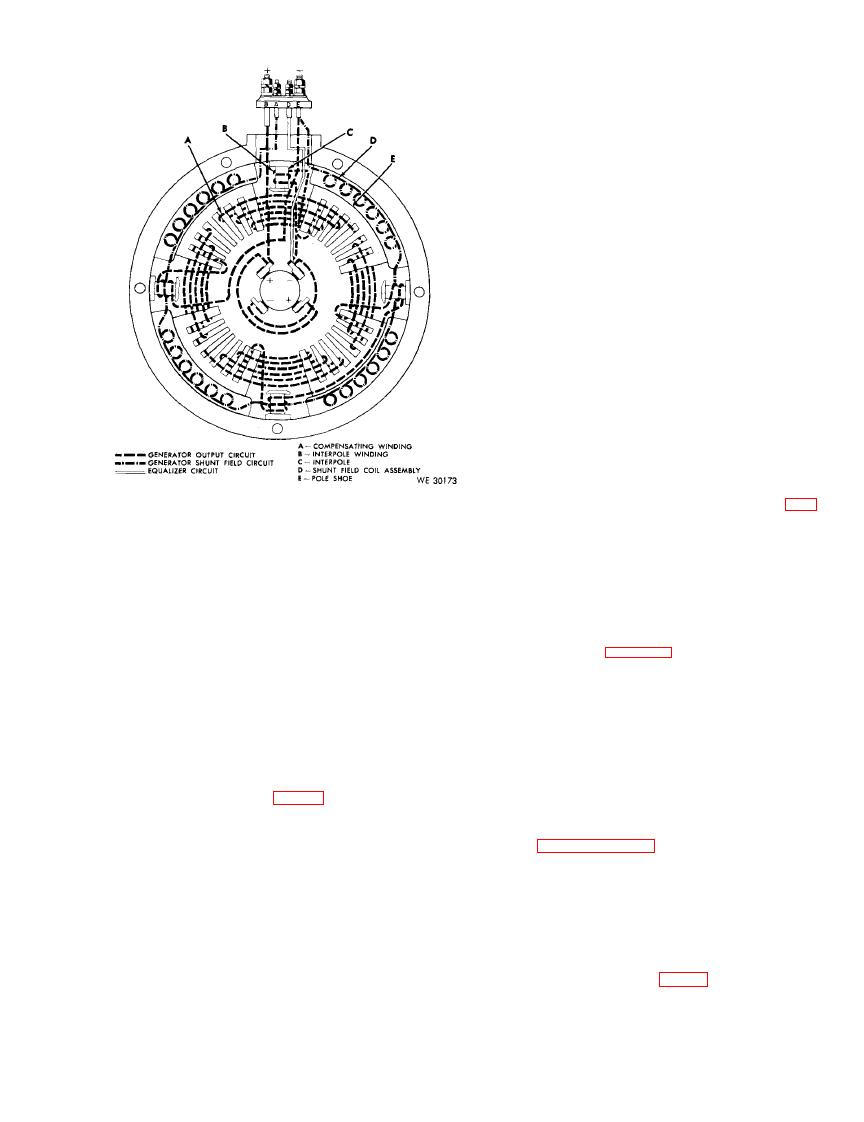 Section VI. TESTING BENDIX ECLIPSE PIONEER 150-AMPERE
