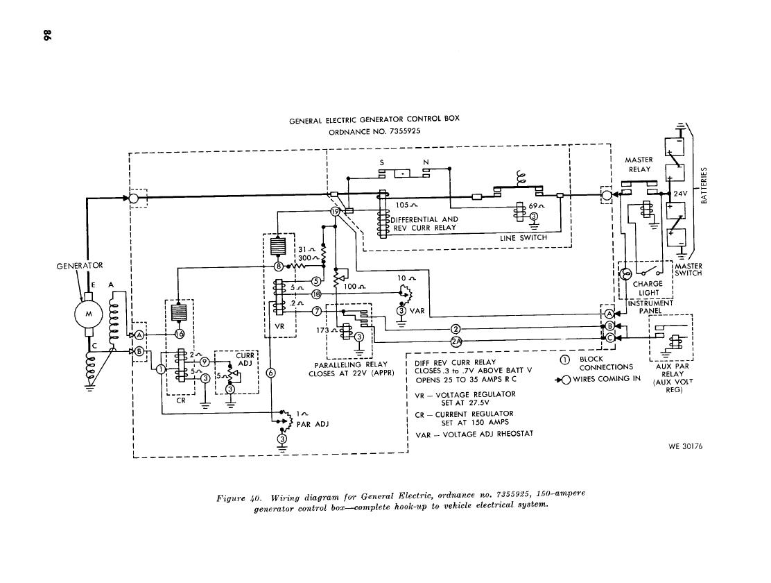 hight resolution of wiring diagram for general electric ordnance no 7355925 150 amper generator control box complete hook up to vehicle electrical system