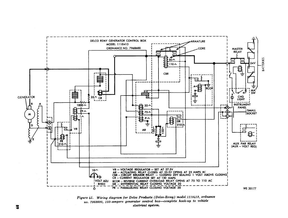 FIGURE 41. WIRING DIAGRAM FOR DELCO PRODUCTS (DELCO REMY