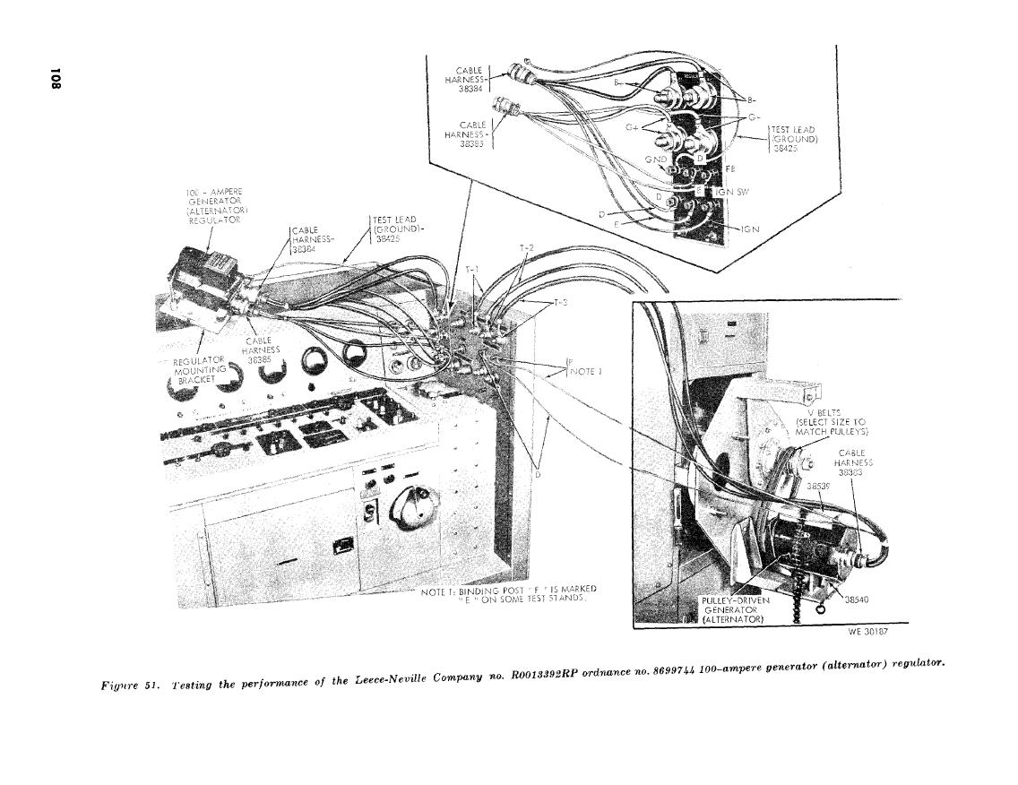FIGURE 51. TESTING THE PERFORMANCE OF THE LEECE-NEVILLE