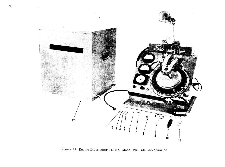 FIGURE 11. ENGINE DISTRIBUTOR TESTER, MODEL PDT-5D