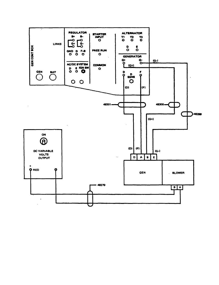 Figure 2-16.Generator connection, 300 ampere, 30 vdc
