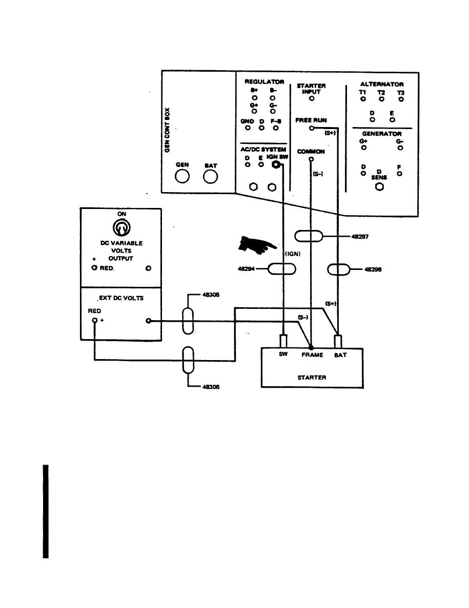 Figure 2-28. Starter connection (Army P/N 10935376, Leece