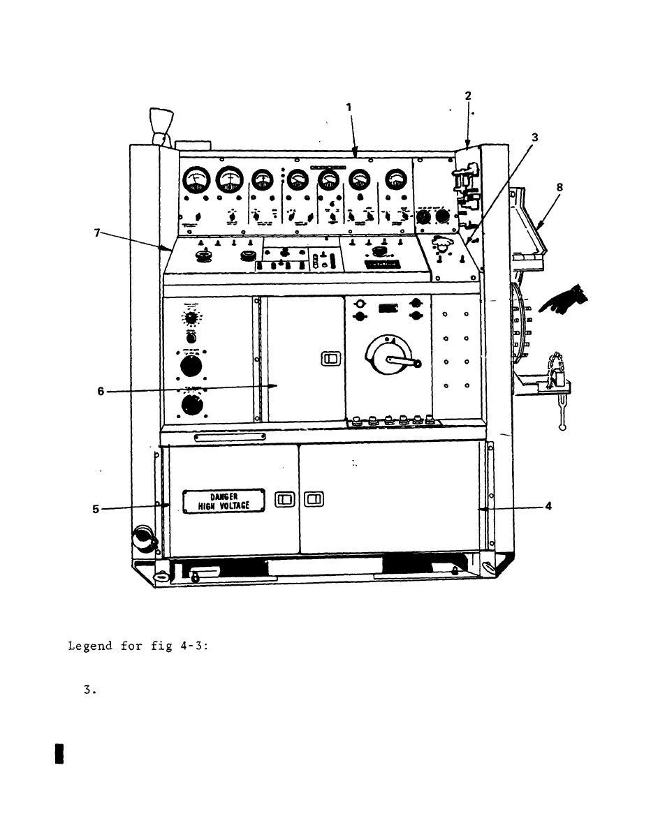 Figure 4-3.Test stand, front view, major assemblies