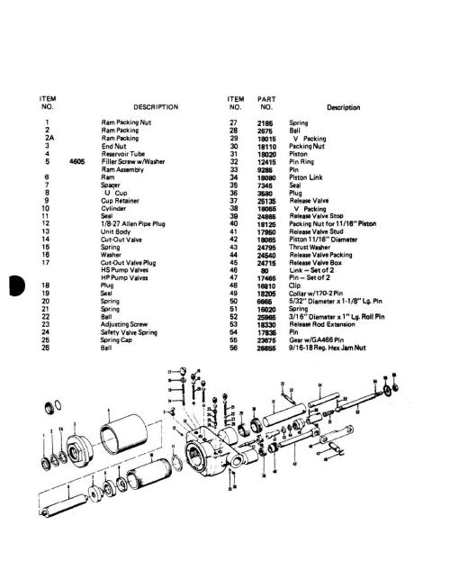 small resolution of hydraulic jack repair parts list floor jack parts diagram floor jack parts diagram