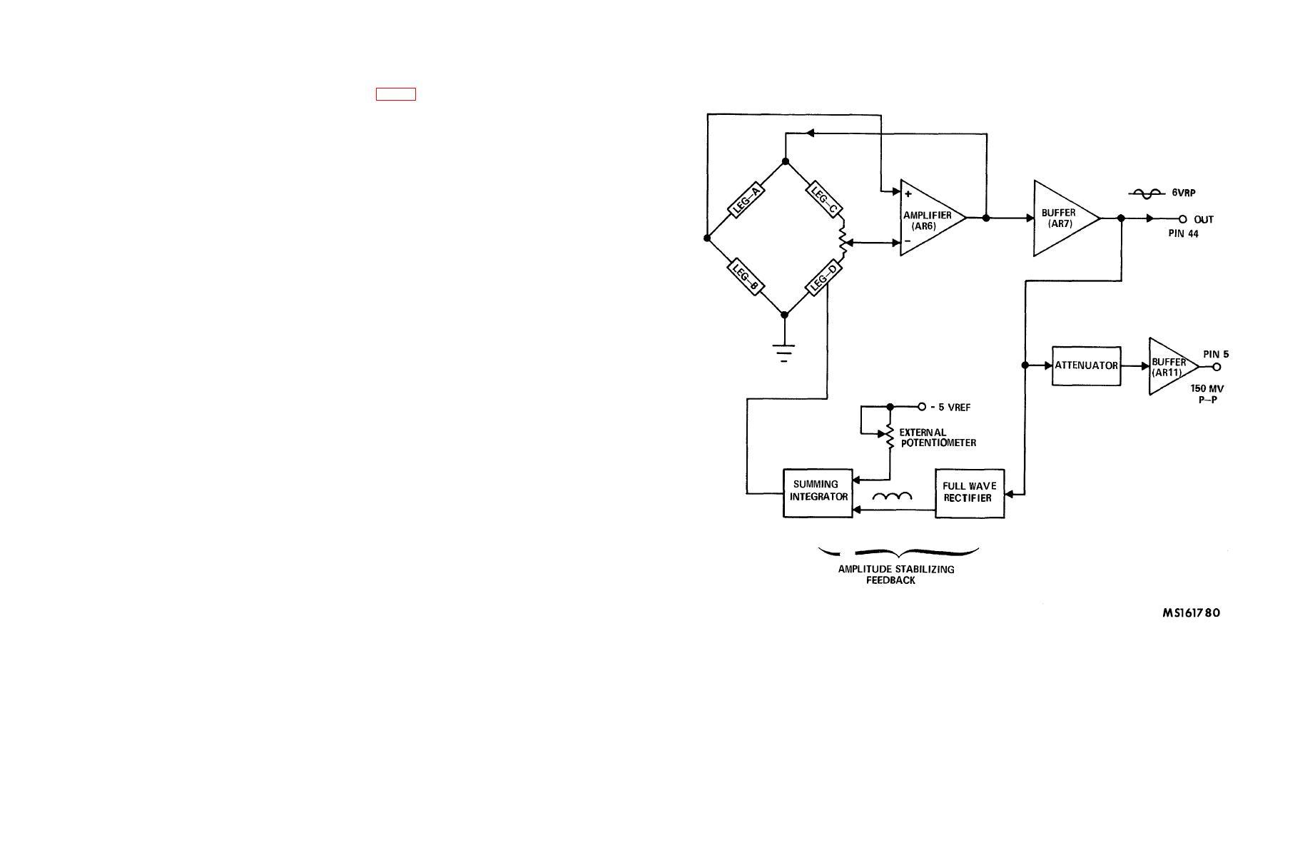 wein bridge oscillator circuit diagram 95 honda civic fuse figure 3 31 block of tm