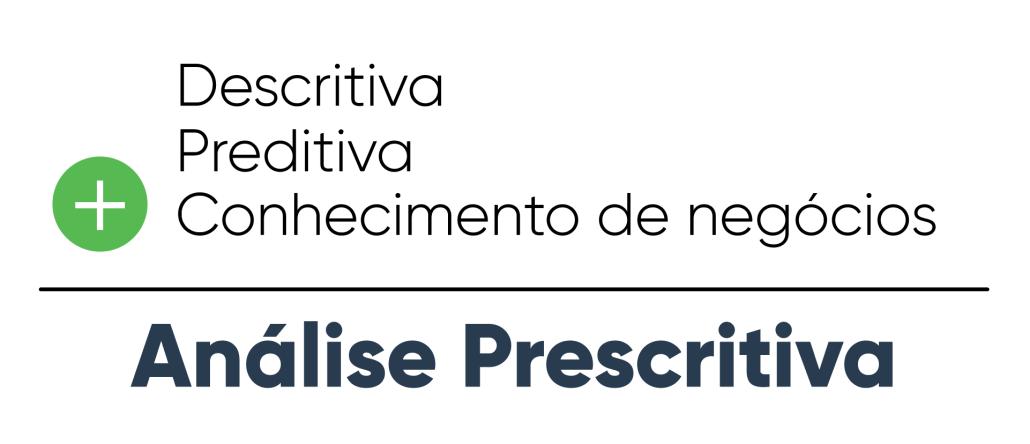 análise prescritiva é a junção das outras com o conhecimento de negócios