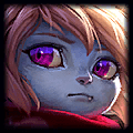 s11 Support Poppy build guides. counters. guide. pro builds. masteries. stats - Champions - League of Legends