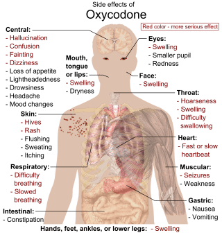 How To Get Off Oxycodone Fast