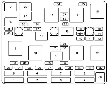 2015 Chevy Malibu Fuse Box Diagram / Interior Fuse Box