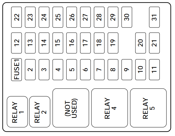 99 F150 Dash Fuse Box Diagram