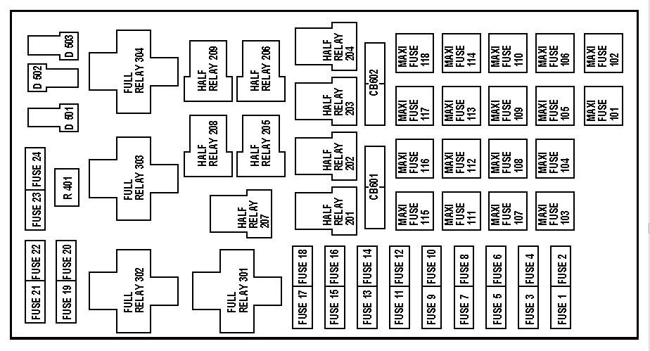 2001 Ford F150 Fuse Panel Diagram : 2004 2014 Ford F150