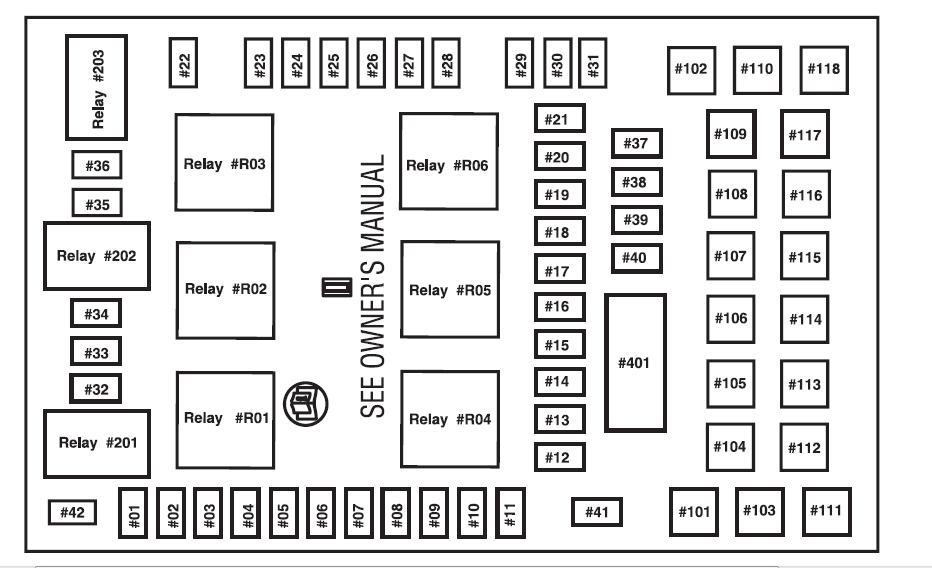 2006 F150 Fuse Panel Diagram / Ford F 150 2009 2014 Fuse