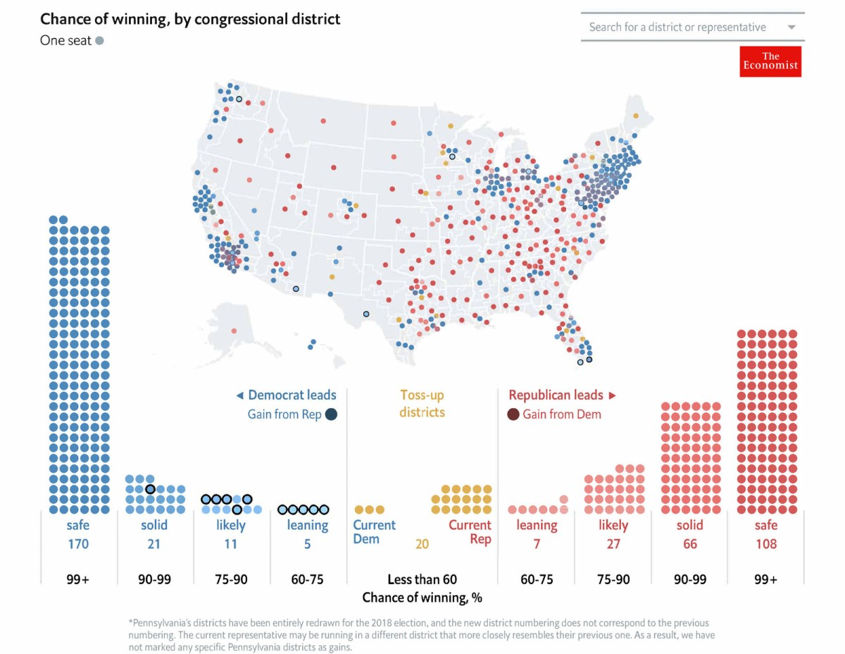 The-Economist-midterm-model-