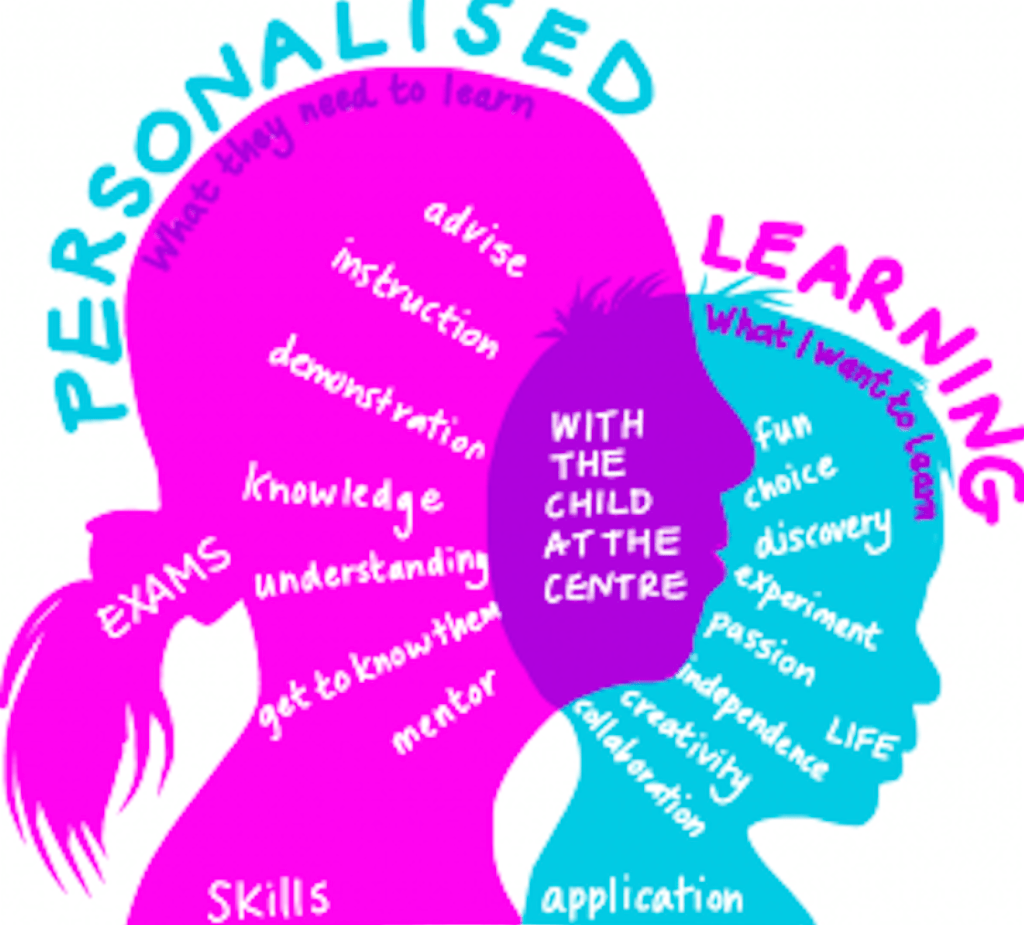 Personalised Learning 3