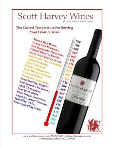 Serving temperature chart also wine temperatures opinionated guide rh opinionatedwineguide