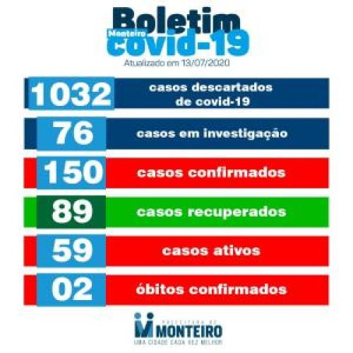1307 Secretaria de Saúde de Monteio confirma 03 novos casos positivos e 09 recuperados de Covid
