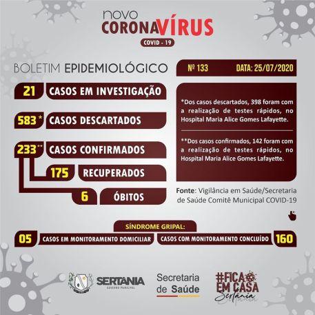 COVID Secretaria de Saúde de Sertânia registra, neste sábado (25),  quatro casos de Covid-19