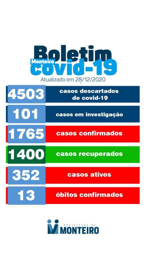 dff5fd5e-f876-4952-91fb-c26cac7564b1 Secretaria de saúde de Monteiro divulga boletim oficial sobre Covid-19 nesta segunda-feira