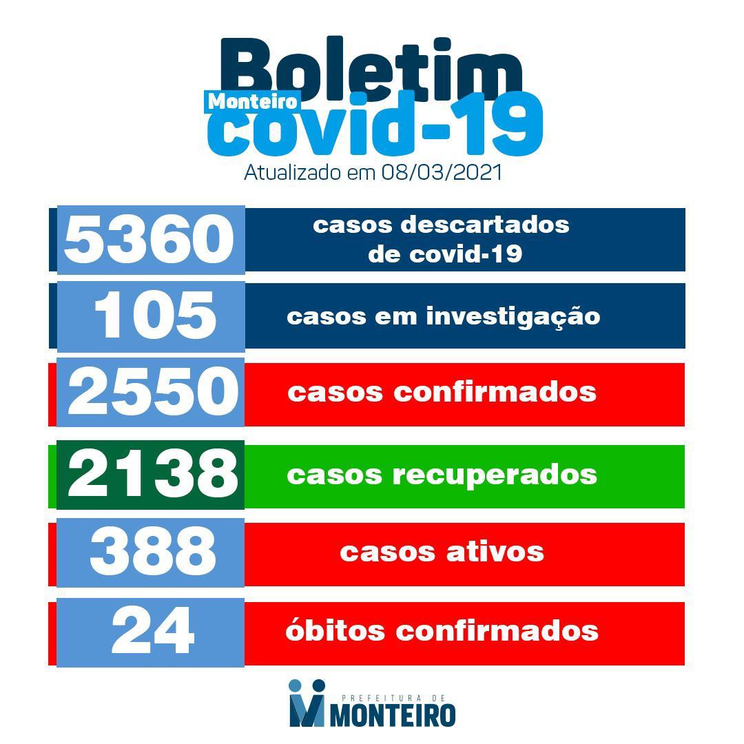 8a1aea91-c1d8-421f-a127-be605a3818fa Secretaria de Saúde de Monteiro divulga boletim oficial sobre covid deste sábado, domingo e segunda-feira