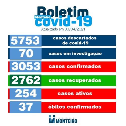 3004-1 Secretaria Municipal de Saúde de Monteiro informa sobre 30 novos casos de Covid-19