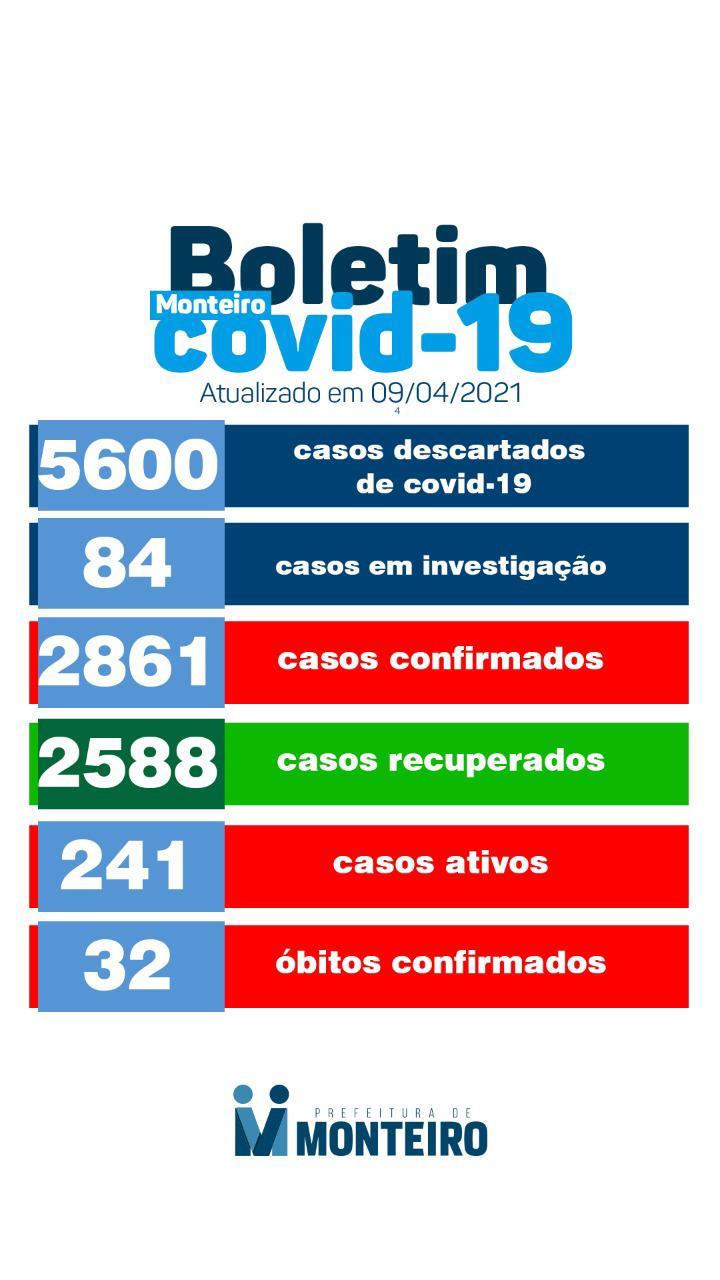 IMG-20210409-WA0382 Secretaria Municipal de Saúde de Monteiro informa sobre 02 novos casos de Covid-19