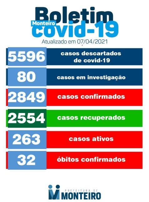 WhatsApp-Image-2021-04-07-at-17.58.56-e1617830727604 Secretaria Municipal de Saúde de Monteiro informa sobre 07 novos casos de Covid-19 e mais um óbito