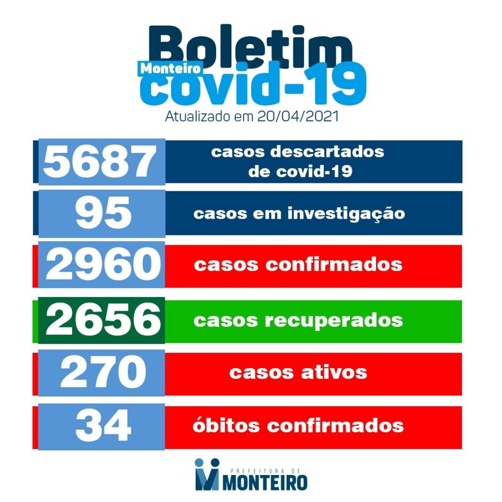 img_202104201732dhMF Secretaria de Saúde de Monteiro divulga boletim oficial sobre covid desta terça-feira