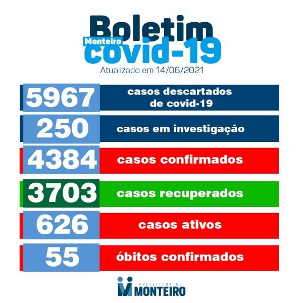 1406-1 Secretaria de Saúde de Monteiro divulga boletim oficial sobre covid desta segunda-feira