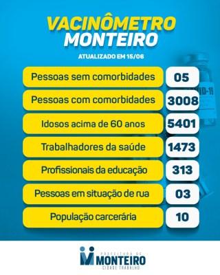 1506-1-320x400 Secretaria de Saúde de Monteiro divulga boletim oficial sobre covid desta terça-feira