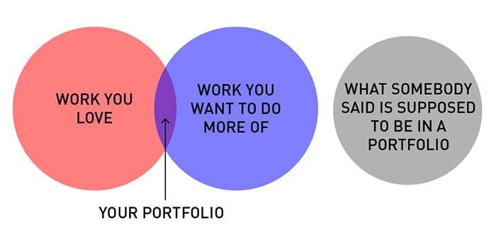 A Helpful Diagram
