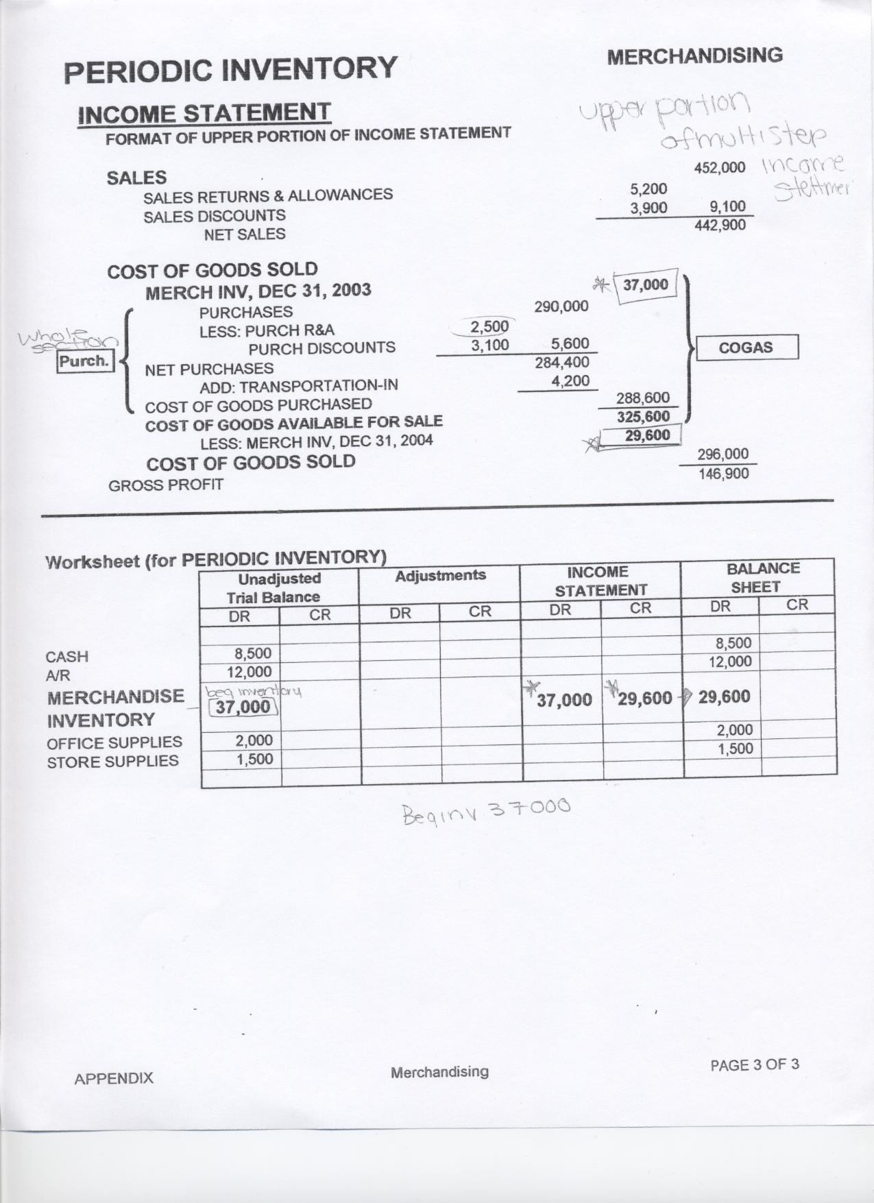 Accounting Midterm 2 Cheat Sheet Perpetual Vs Periodic